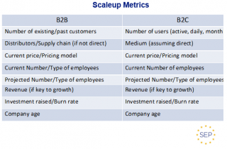 Scaleup_Metrics