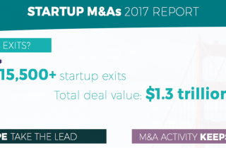 cover M&As Report