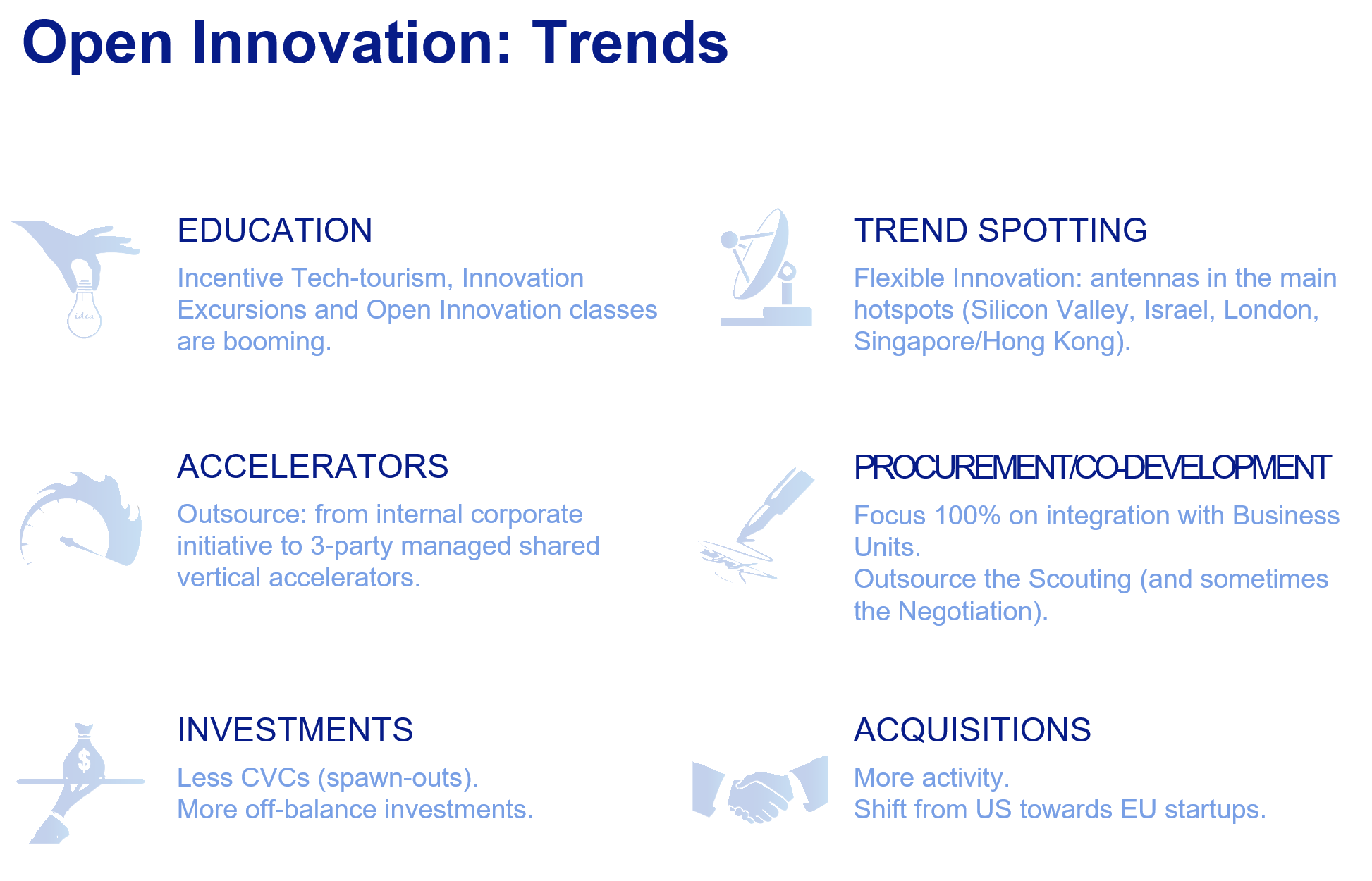 Open Innovation Trends